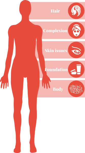 Female body infographics elements